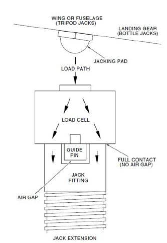 Weigh Scale Wiring Diagram. . Wiring Diagram on